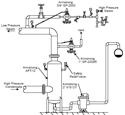 Flash steam operation diagram